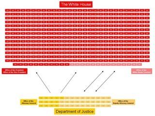 Whitehouse_image